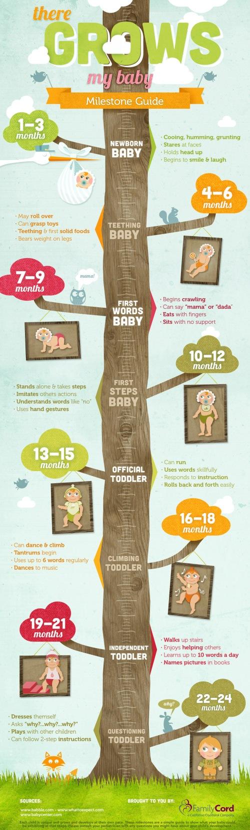 baby-milestone-chart